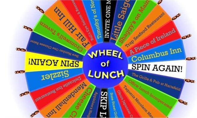 My lunch wheel